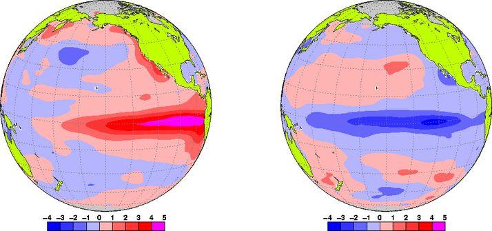 エルニーニョ現象(左)とラニーニャ現象(右)の太平洋上の海水温を示した図